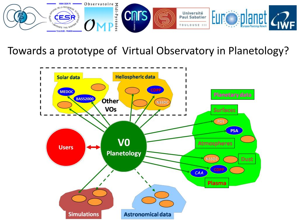 Towards a prototype of  Virtual Observatory in Planetology?