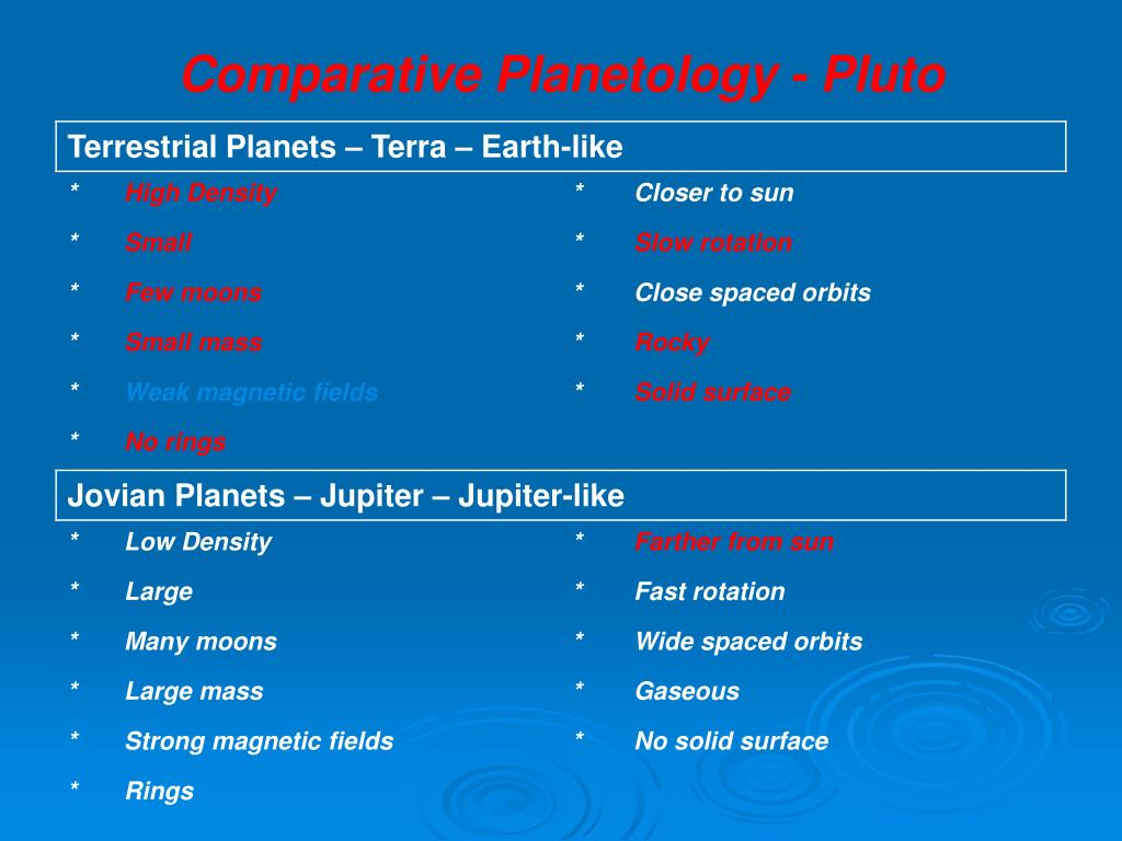 Comparative Planetology - Pluto
