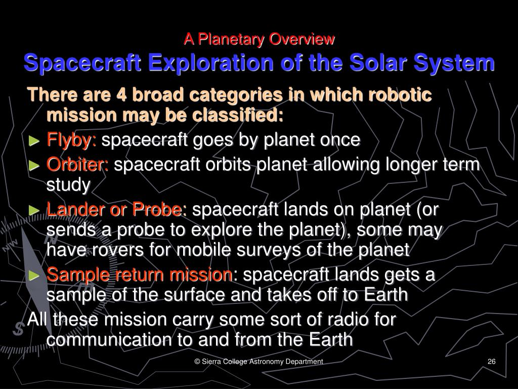 A Planetary Overview