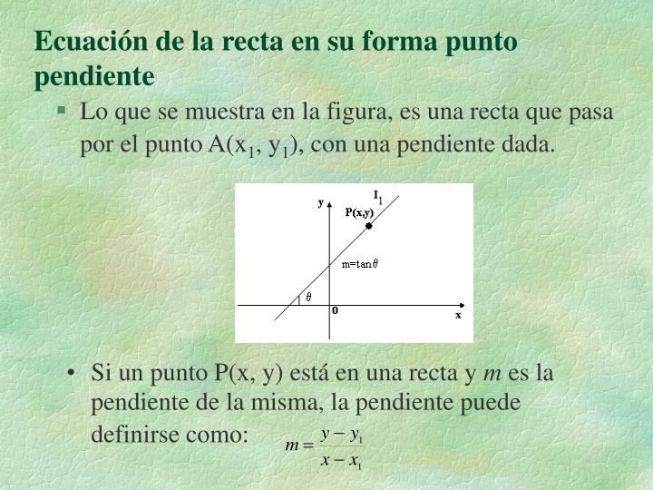Ecuación de la recta en su forma punto pendiente