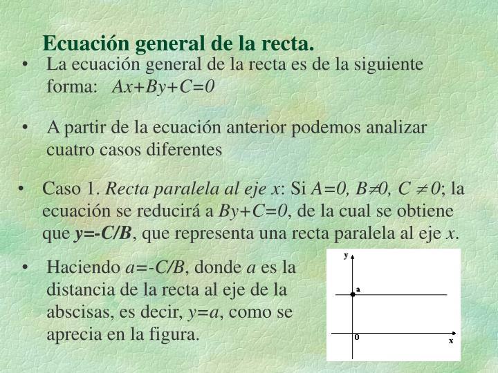 Ecuación general de la recta.