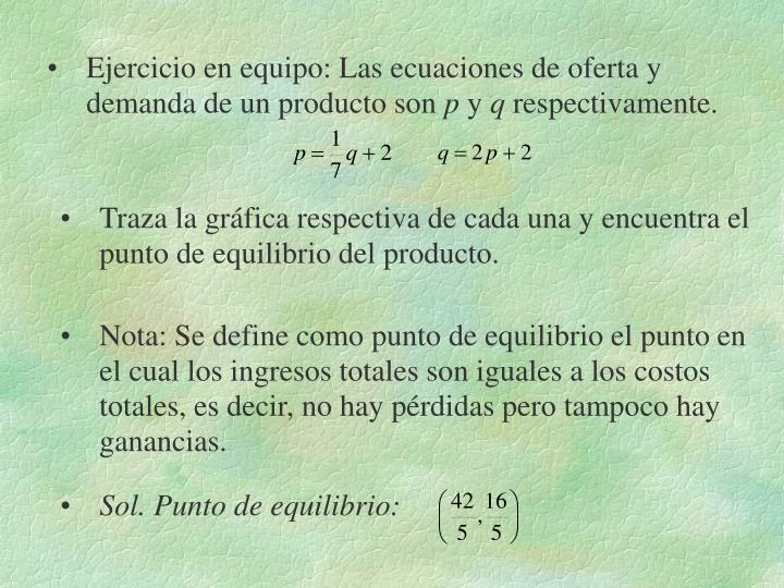 Ejercicio en equipo: Las ecuaciones de oferta y demanda de un producto son
