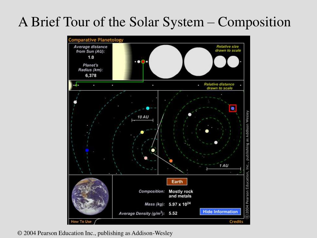 A Brief Tour of the Solar System – Composition