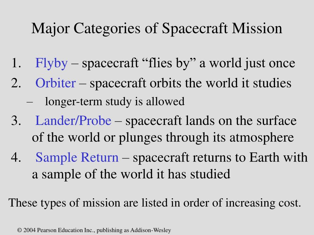 Major Categories of Spacecraft Mission