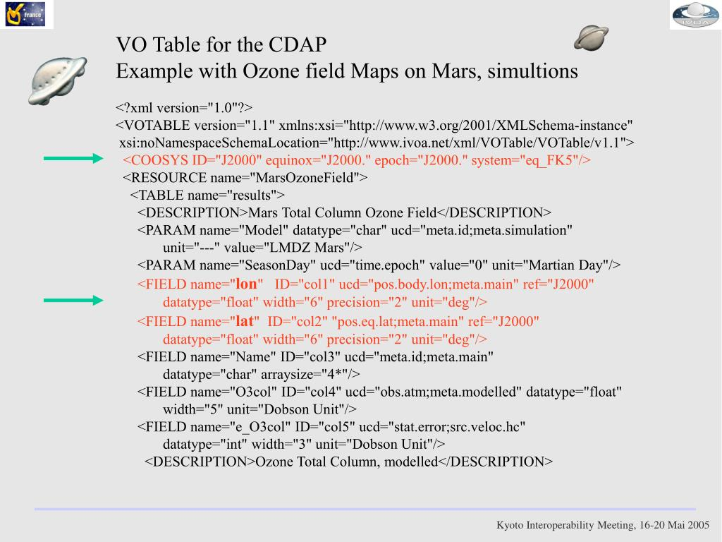 VO Table for the CDAP