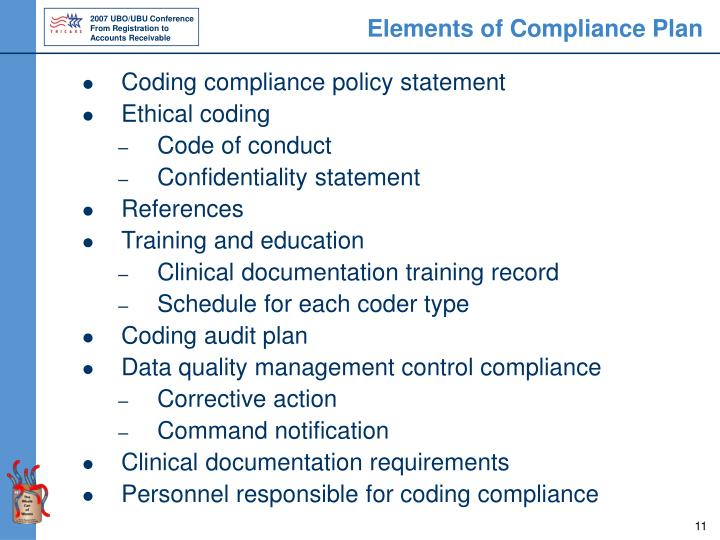 Elements of Compliance Plan