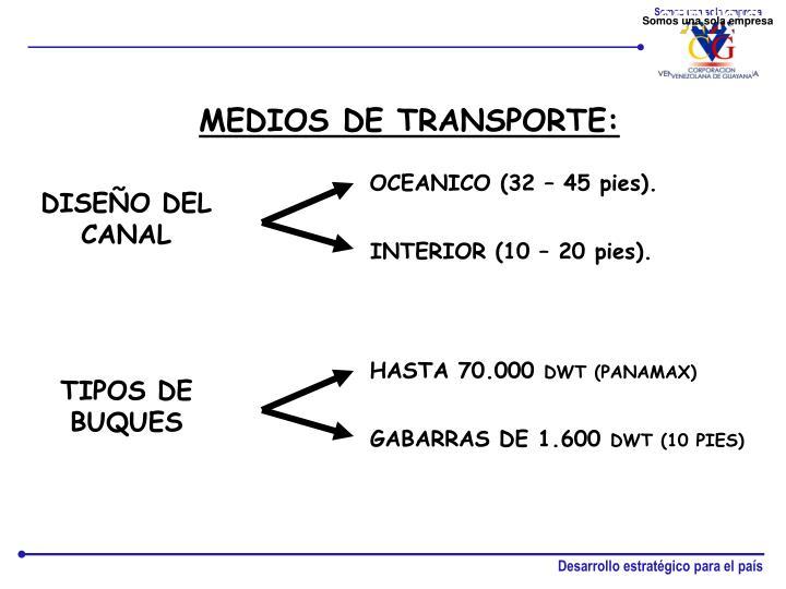 PROGRAMA DE INFRAESTRUCTURA Y SERVICIOS