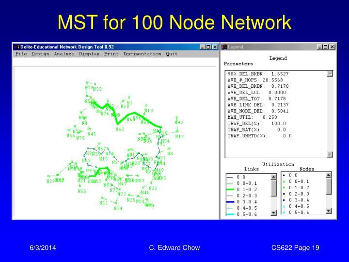 MST for 100 Node Network