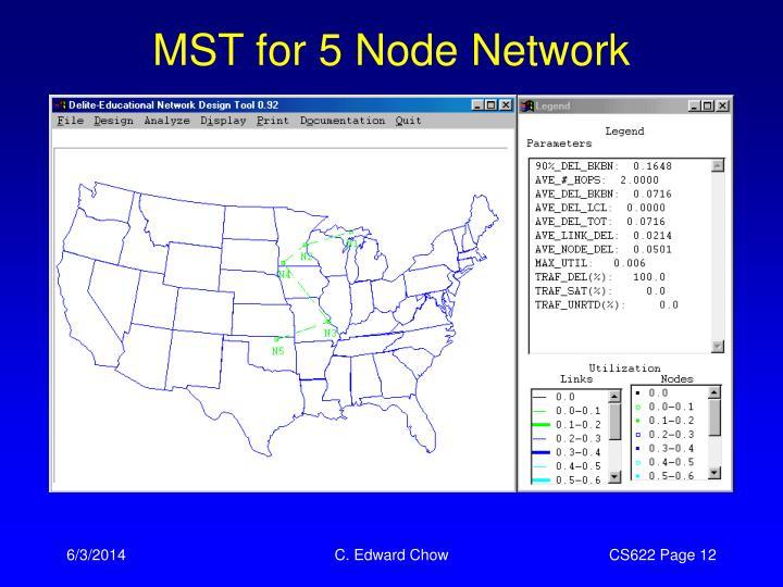 MST for 5 Node Network