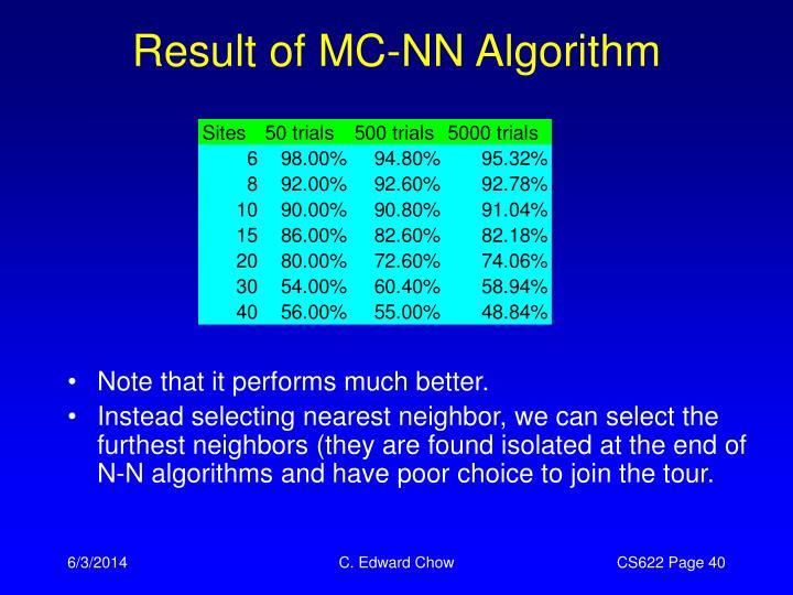 Result of MC-NN Algorithm