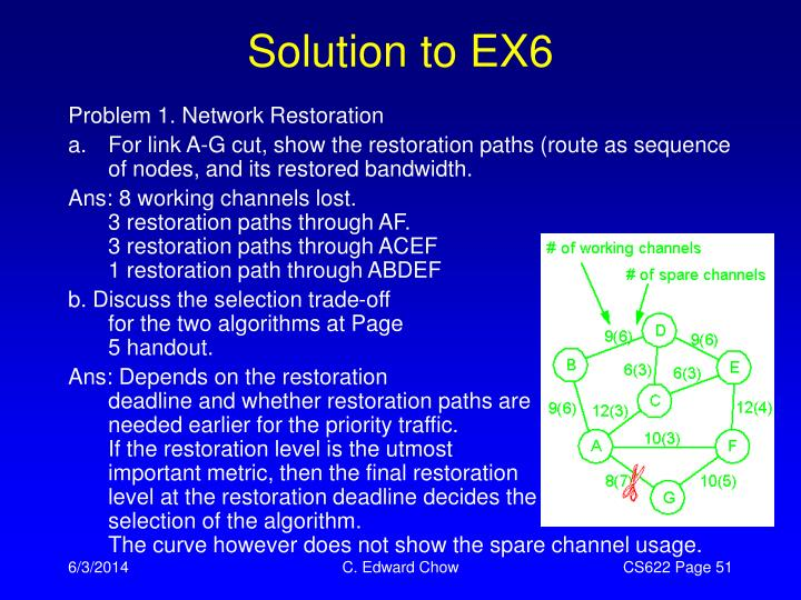 Solution to EX6