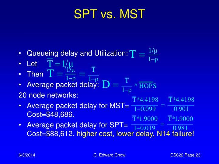 SPT vs. MST
