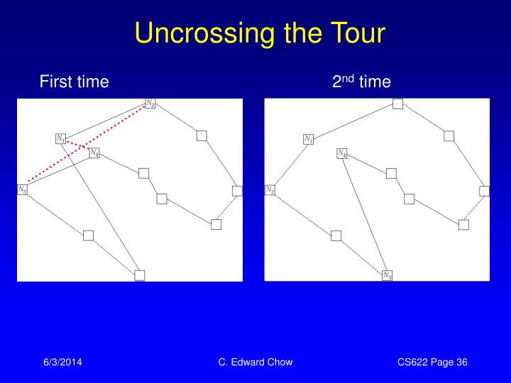 Uncrossing the Tour