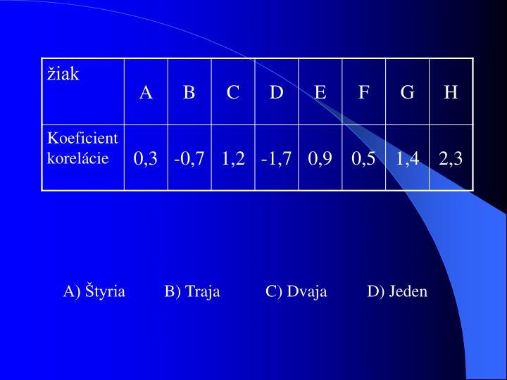 A) ŠtyriaB) TrajaC) DvajaD) Jeden