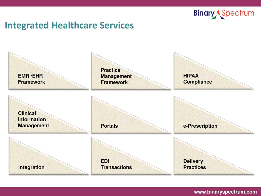 Integrated Healthcare Services