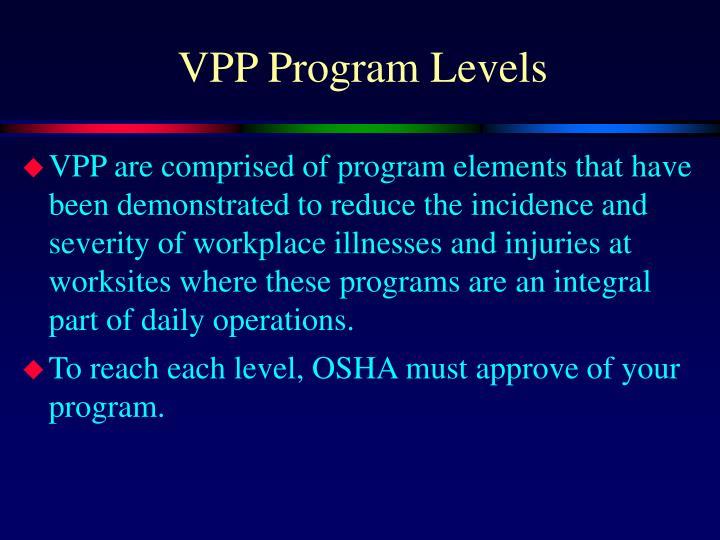 VPP Program Levels