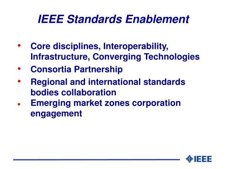IEEE Standards Enablement