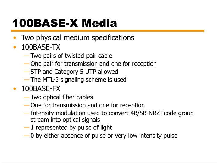 100BASE-X Media