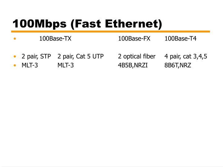 100Mbps (Fast Ethernet)