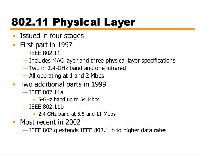 802.11 Physical Layer