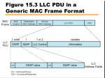 figure 15 3 llc pdu in a generic mac frame format