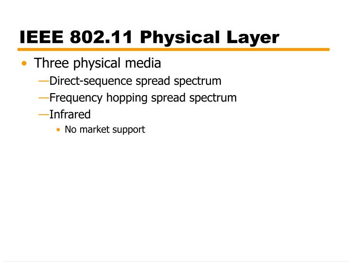IEEE 802.11 Physical Layer
