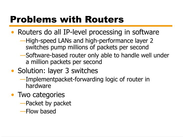 Problems with Routers