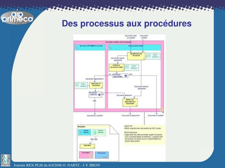 Des processus aux procédures