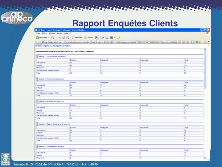 Rapport Enquêtes Clients