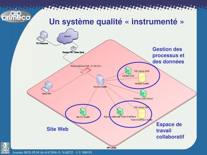 Un système qualité «instrumenté»