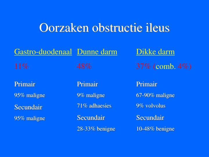 Oorzaken obstructie ileus
