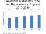 projections of diabetes type i and ii prevalence england 2010 2030