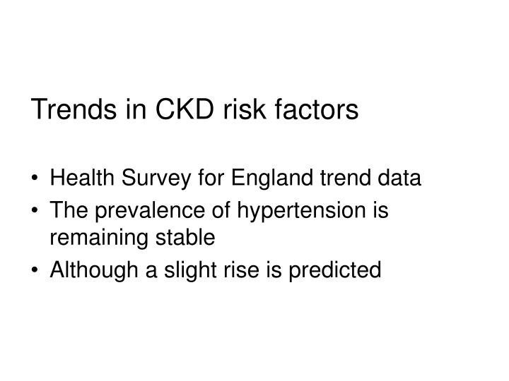 Trends in CKD risk factors