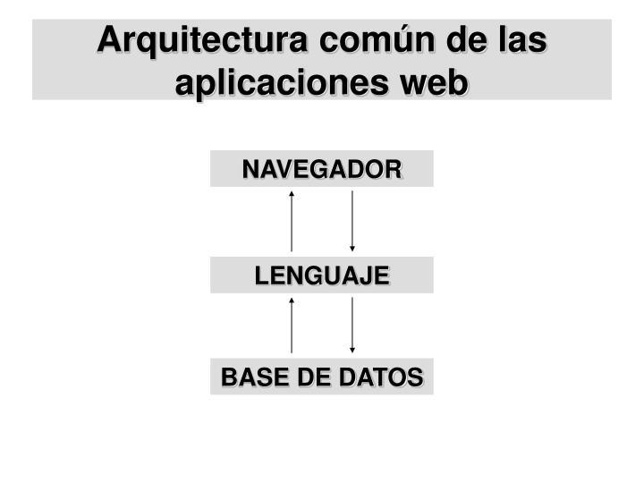 Arquitectura común de las aplicaciones web