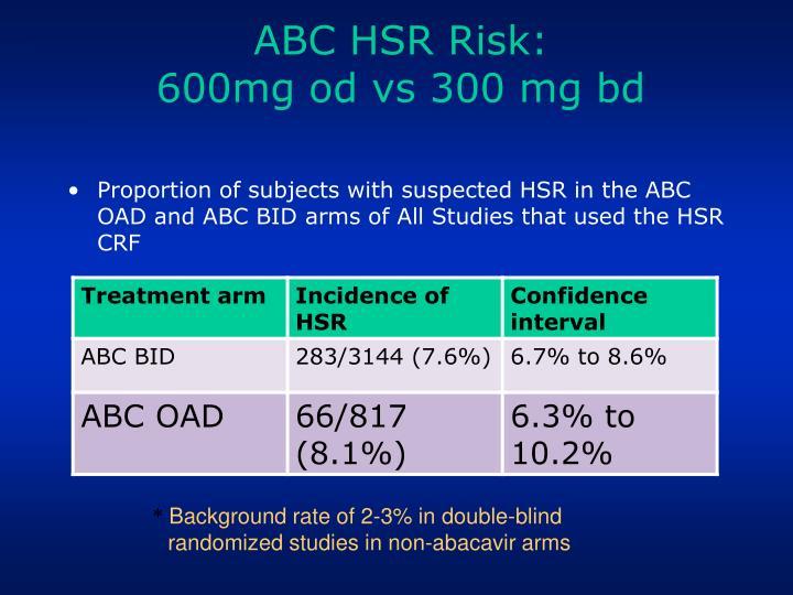 ABC HSR Risk: