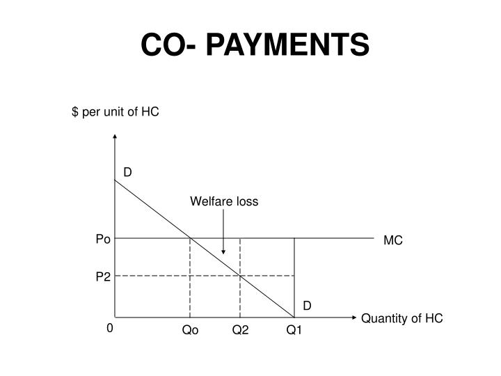 CO- PAYMENTS