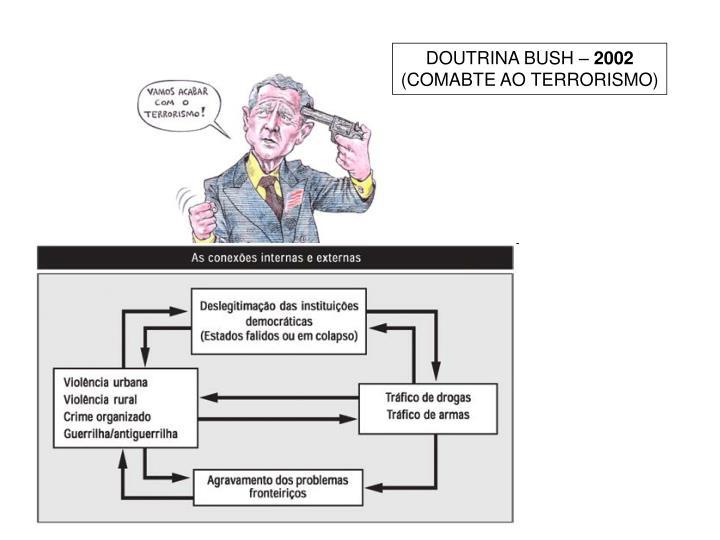 DOUTRINA BUSH –