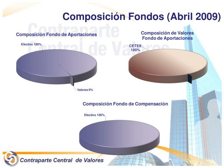 Composición Fondos (Abril 2009)