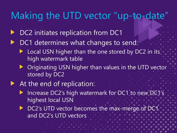 "Making the UTD vector ""up-to-date"""