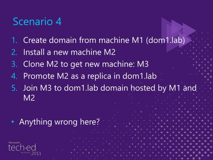 Create domain from machine M1 (dom1.lab)