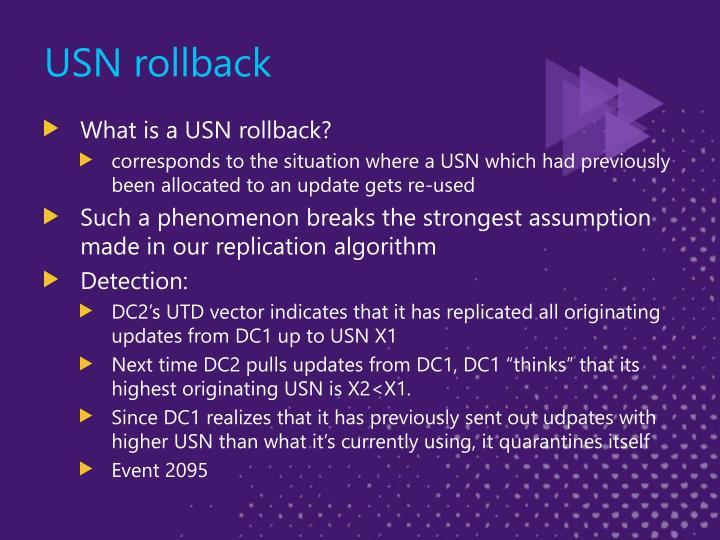USN rollback
