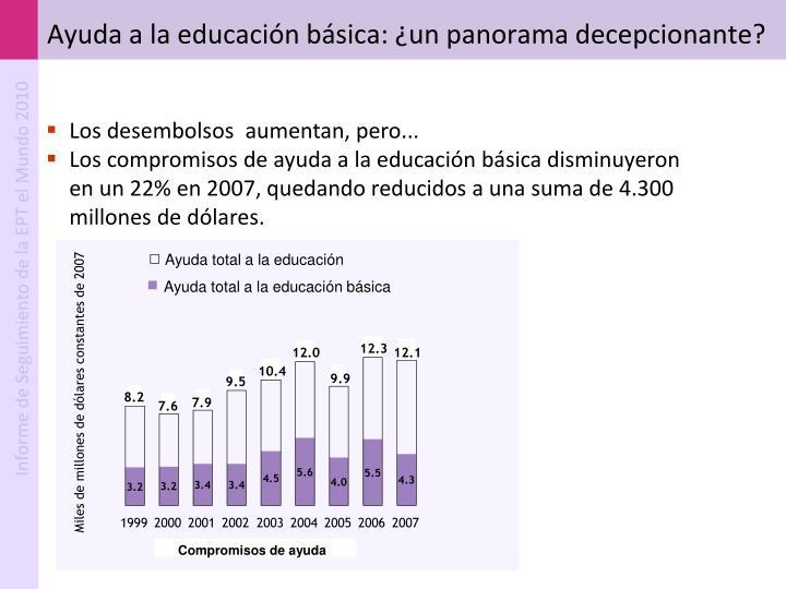 Ayuda a la educación básica: ¿un panorama decepcionante?