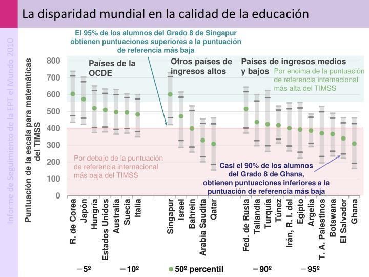 La disparidad mundial en la calidad de la educación