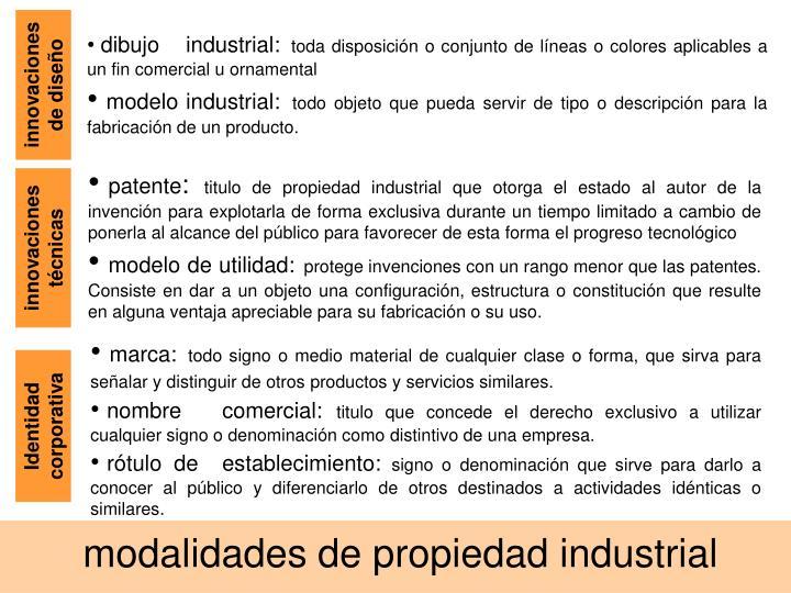 dibujo industrial: