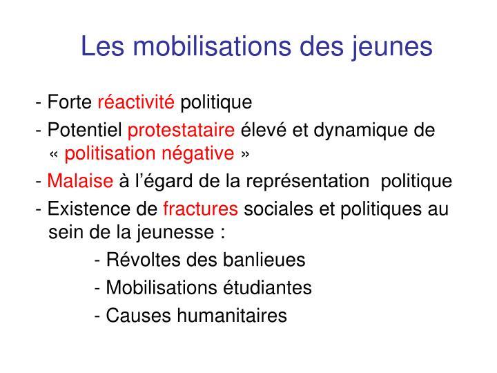 Les mobilisations des jeunes