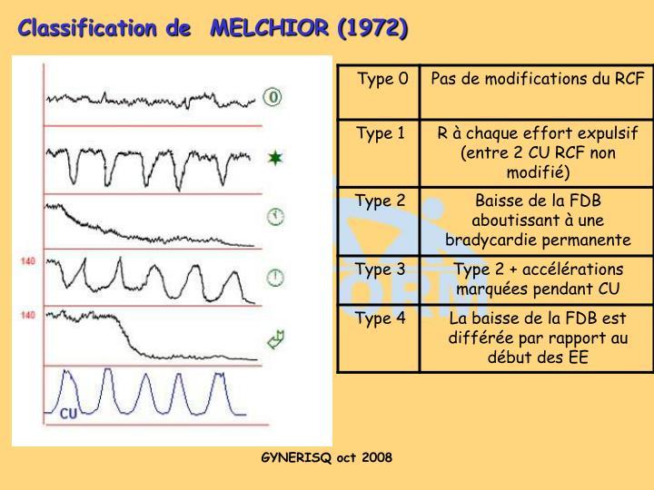 Classification de  MELCHIOR (1972)