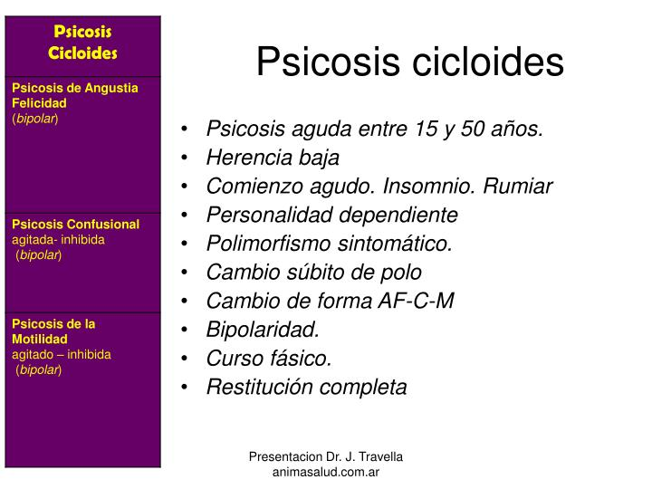 Psicosis cicloides