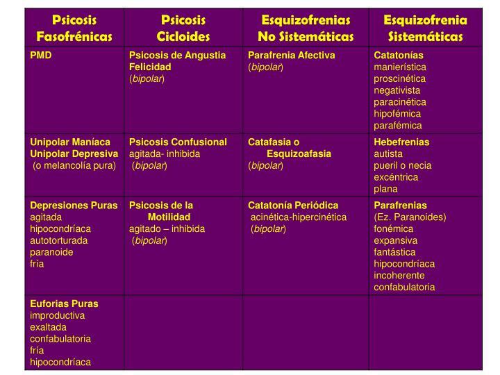 Presentacion Dr. J. Travella                   animasalud.com.ar