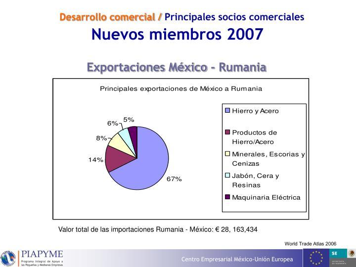 Desarrollo comercial /