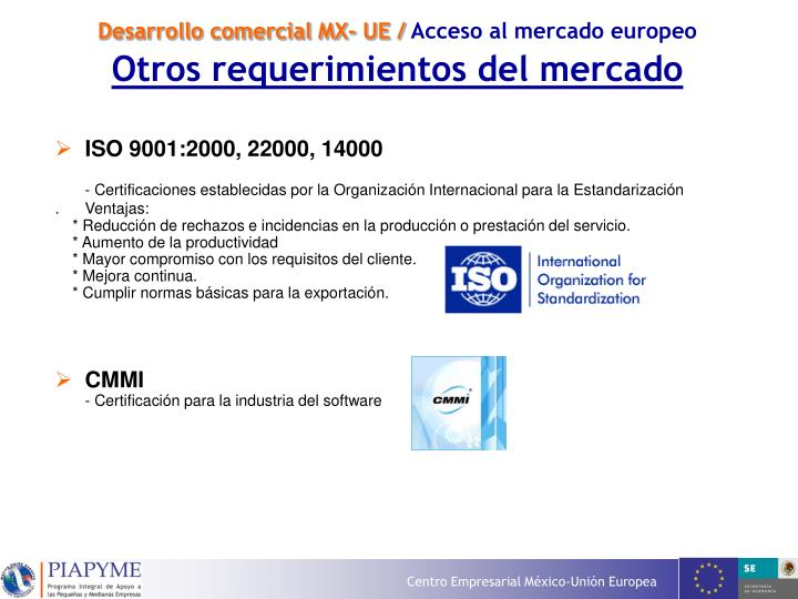 ISO 9001:2000, 22000, 14000